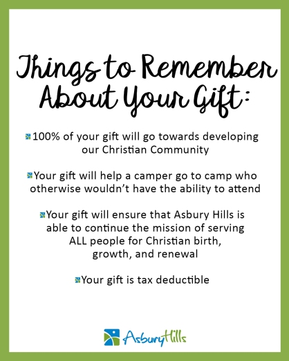 reminders about gifts 2017